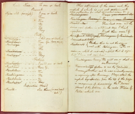 Dawes' notebook on Sydney language